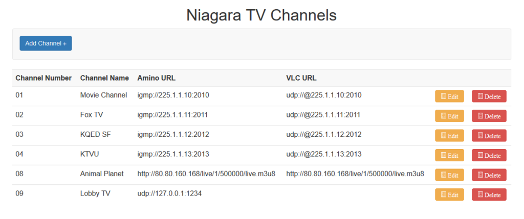 Niagara TV software